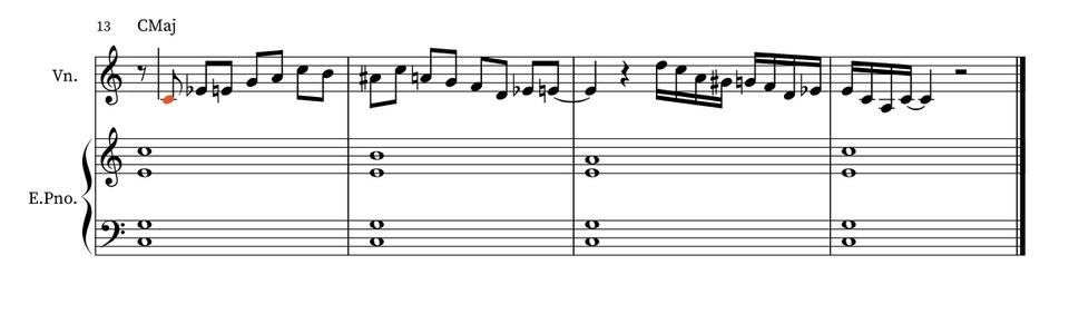 How to improvise on the violin using pentatonic scales and chromaticism